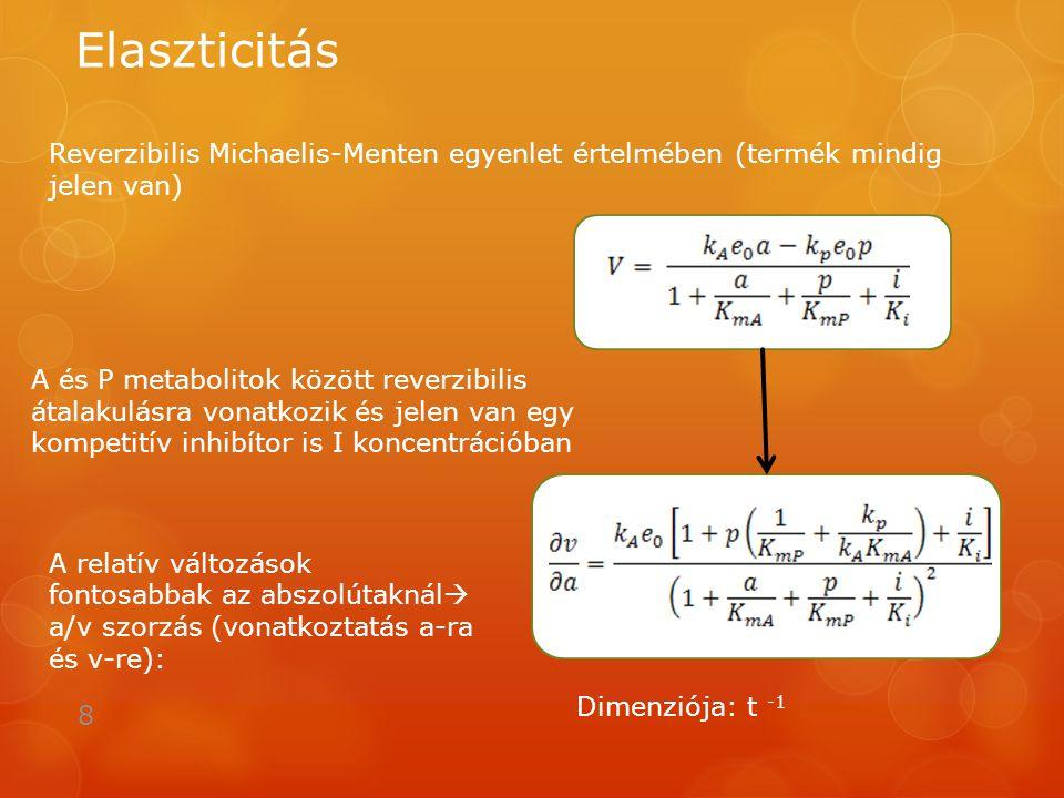 Elaszticitás 8 Reverzibilis Michaelis-Menten egyenlet értelmében (termék mindig jelen van) A és P metabolitok között reverzibilis átalakulásra vonatkozik és jelen van egy kompetitív inhibítor is I koncentrációban Dimenziója: t -1 A relatív változások fontosabbak az abszolútaknál  a/v szorzás (vonatkoztatás a-ra és v-re):