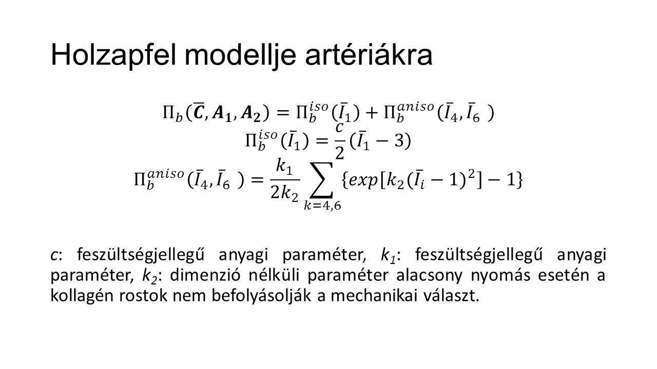 Holzapfel modellje artériákra