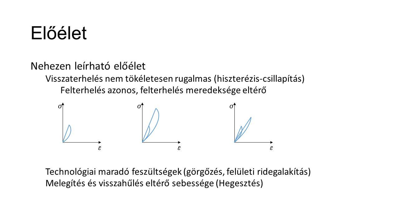 Előélet Nehezen leírható előélet Visszaterhelés nem tökéletesen rugalmas (hiszterézis-csillapítás) Felterhelés azonos, felterhelés meredeksége eltérő