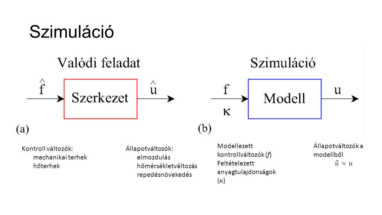 Szimuláció Kontroll változók: mechanikai terhek hőterhek Állapotváltozók: elmozdulás hőmérsékletváltozás repedésnövekedés Modellezett kontrollváltozók