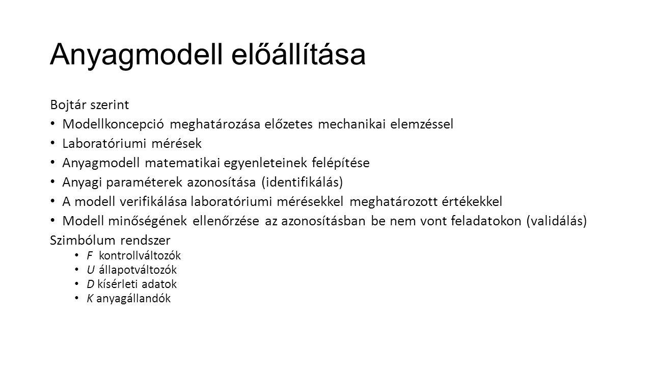 Anyagmodell előállítása Bojtár szerint Modellkoncepció meghatározása előzetes mechanikai elemzéssel Laboratóriumi mérések Anyagmodell matematikai egye