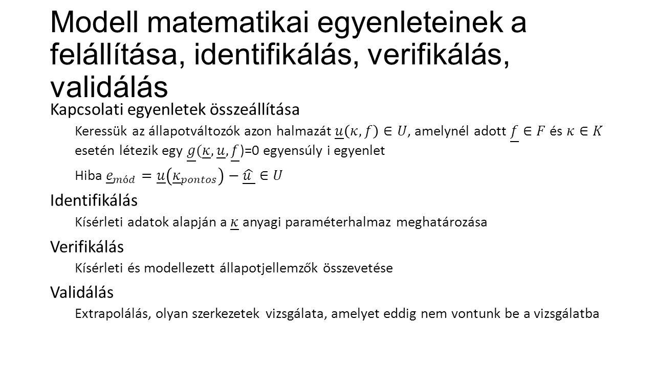 Modell matematikai egyenleteinek a felállítása, identifikálás, verifikálás, validálás
