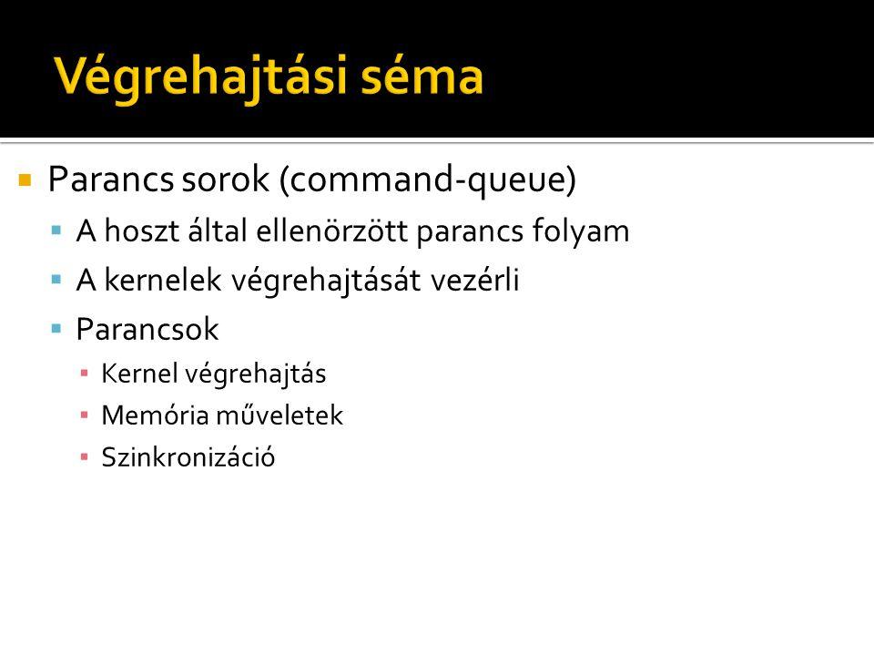  Parancs sorok (command-queue)  A hoszt által ellenörzött parancs folyam  A kernelek végrehajtását vezérli  Parancsok ▪ Kernel végrehajtás ▪ Memória műveletek ▪ Szinkronizáció