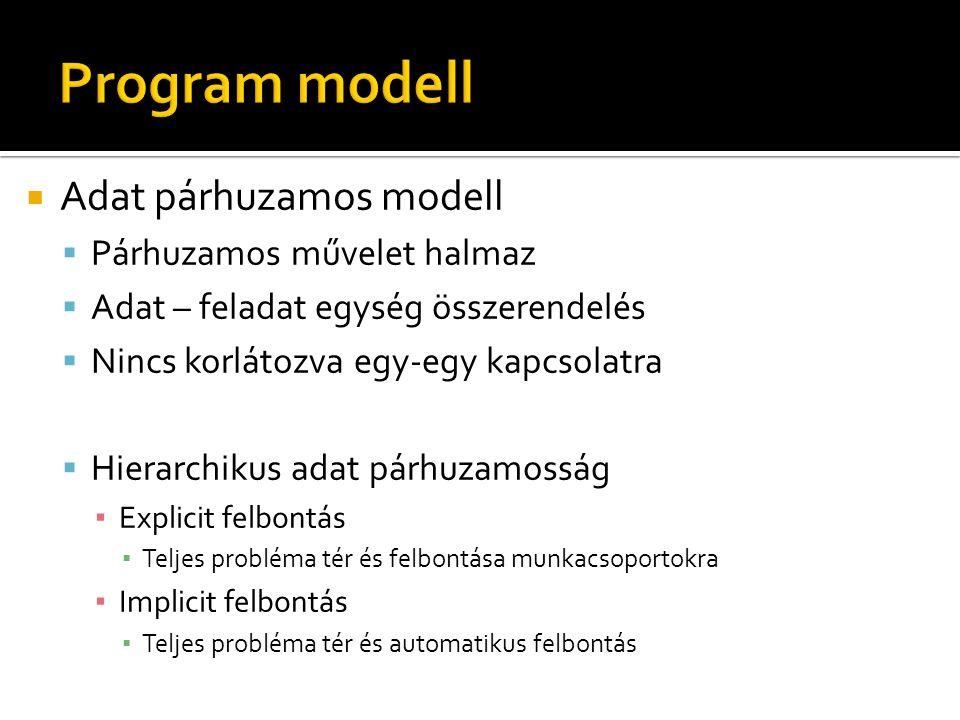  Adat párhuzamos modell  Párhuzamos művelet halmaz  Adat – feladat egység összerendelés  Nincs korlátozva egy-egy kapcsolatra  Hierarchikus adat