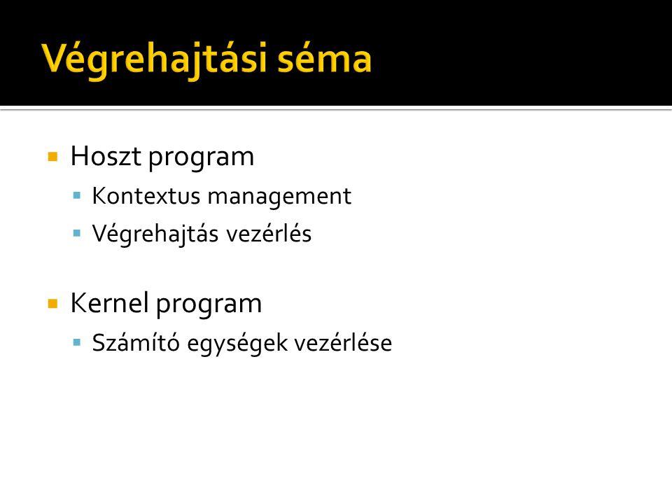  Kernel program  Index tér (NDRange)  Munkacsoportok (work-groups)  Feladat egységek (work-items) ▪ Globális azonosító (global ID) ▪ Azonos program a munkacsoportban ▪ A vezérlés eltérhet egységenként