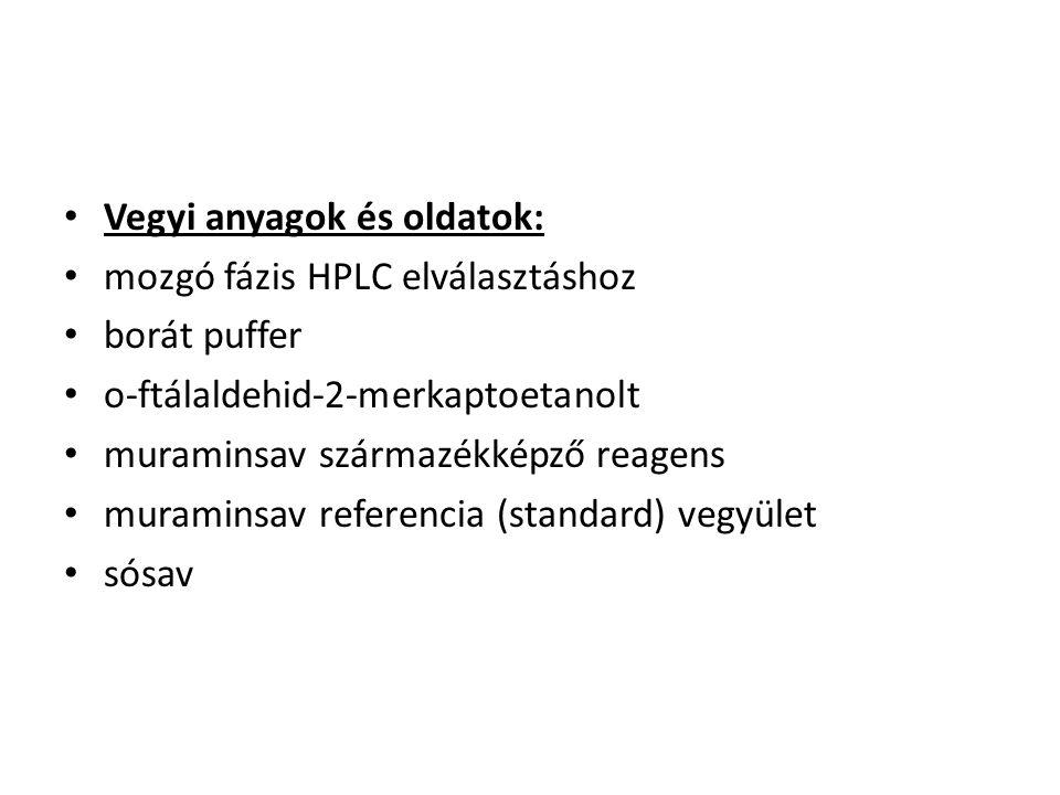 Vegyi anyagok és oldatok: mozgó fázis HPLC elválasztáshoz borát puffer o-ftálaldehid-2-merkaptoetanolt muraminsav származékképző reagens muraminsav referencia (standard) vegyület sósav