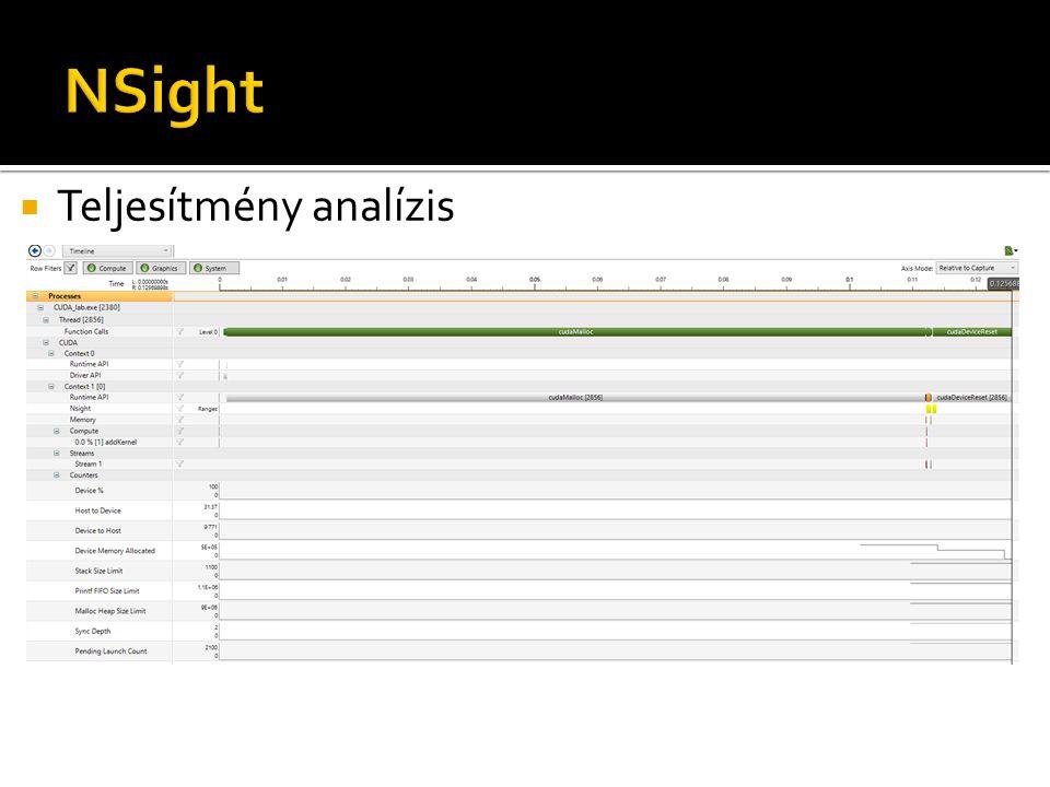  Teljesítmény analízis