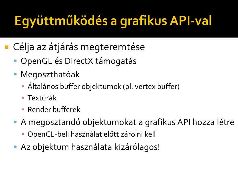  Célja az átjárás megteremtése  OpenGL és DirectX támogatás  Megoszthatóak ▪ Általános buffer objektumok (pl. vertex buffer) ▪ Textúrák ▪ Render bu