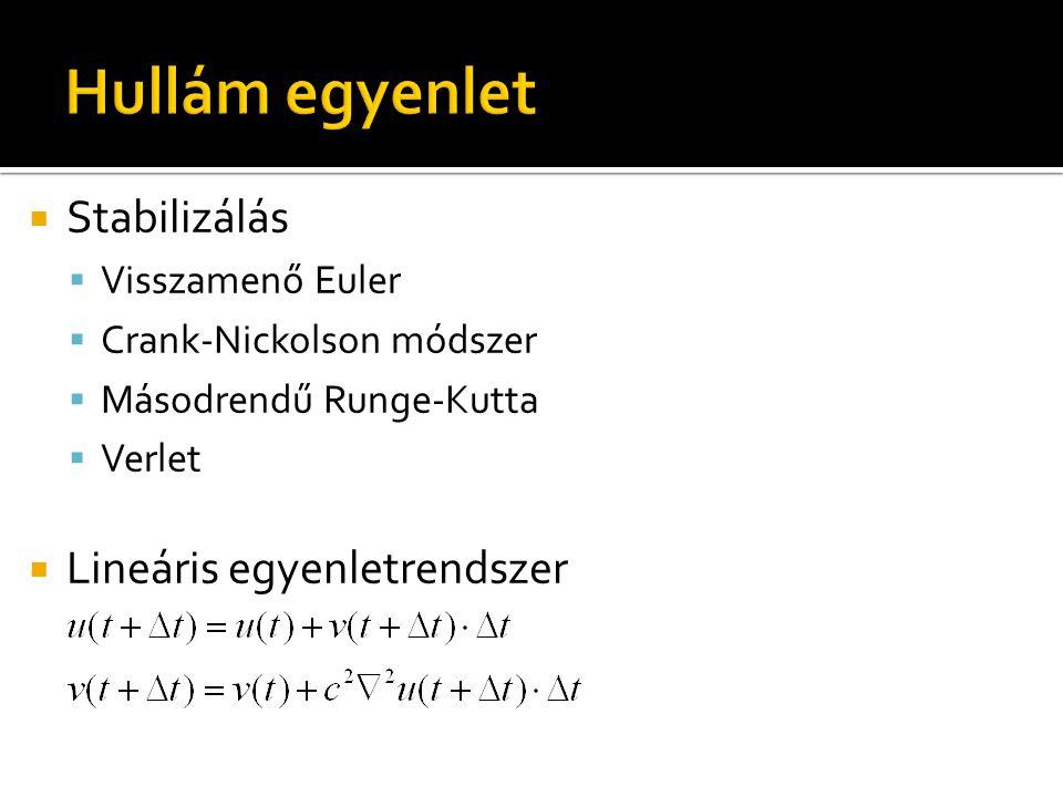  Stabilizálás  Visszamenő Euler  Crank-Nickolson módszer  Másodrendű Runge-Kutta  Verlet  Lineáris egyenletrendszer
