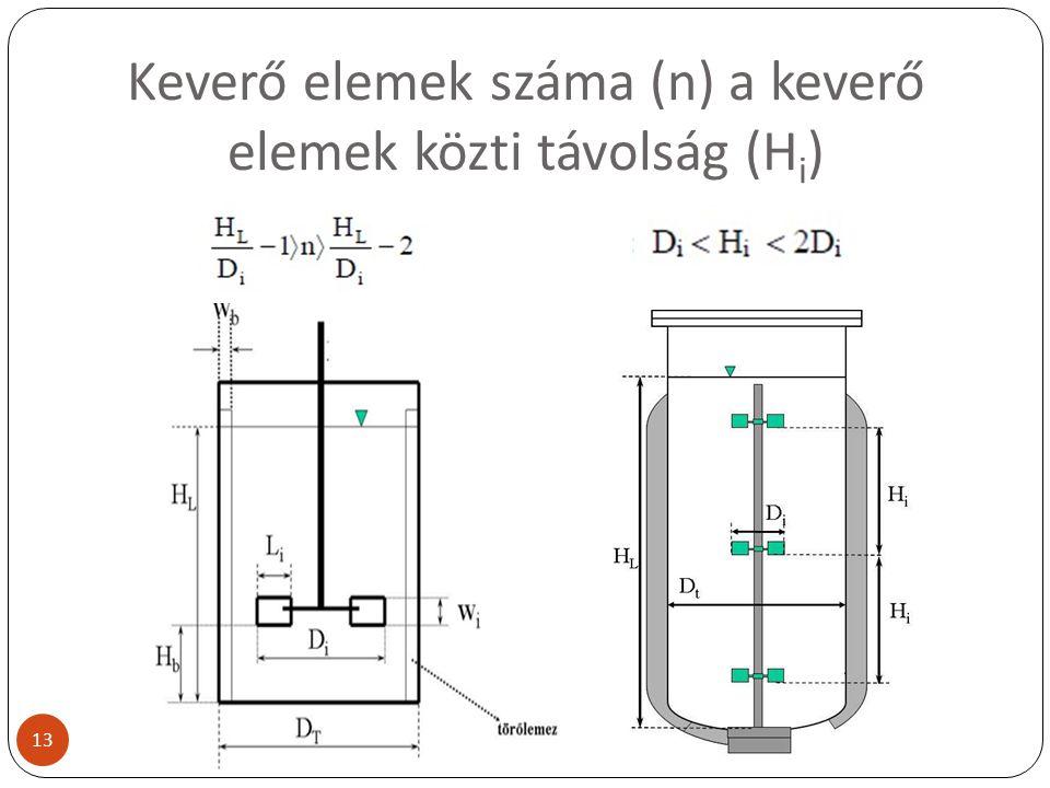 Keverő elemek száma (n) a keverő elemek közti távolság (H i ) 13