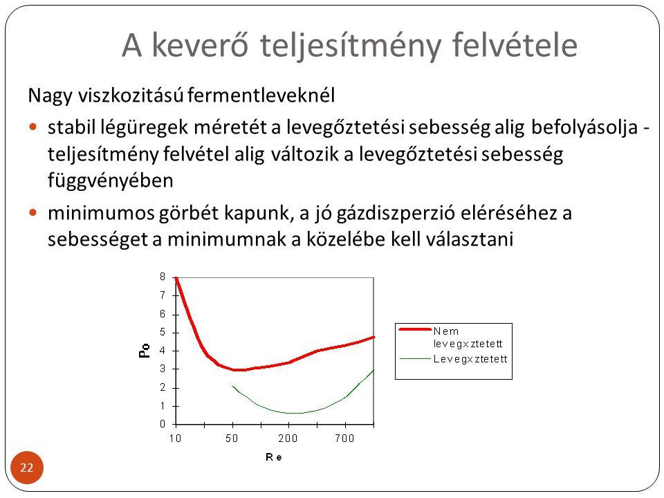22 Nagy viszkozitású fermentleveknél stabil légüregek méretét a levegőztetési sebesség alig befolyásolja - teljesítmény felvétel alig változik a leveg
