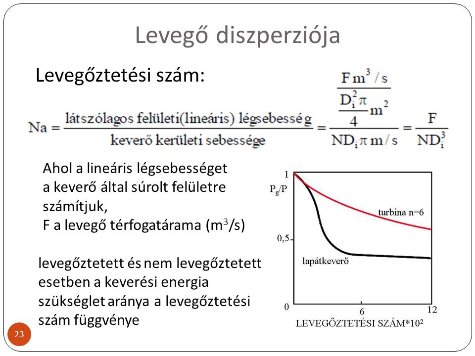 Levegő diszperziója Levegőztetési szám: 23 Ahol a lineáris légsebességet a keverő által súrolt felületre számítjuk, F a levegő térfogatárama (m 3 /s)