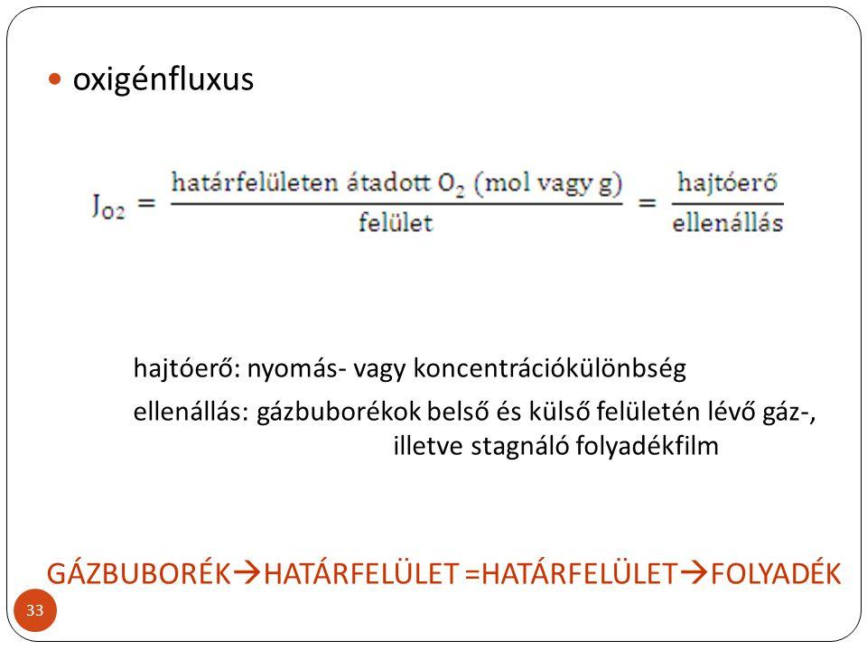oxigénfluxus hajtóerő: nyomás- vagy koncentrációkülönbség ellenállás: gázbuborékok belső és külső felületén lévő gáz-, illetve stagnáló folyadékfilm G