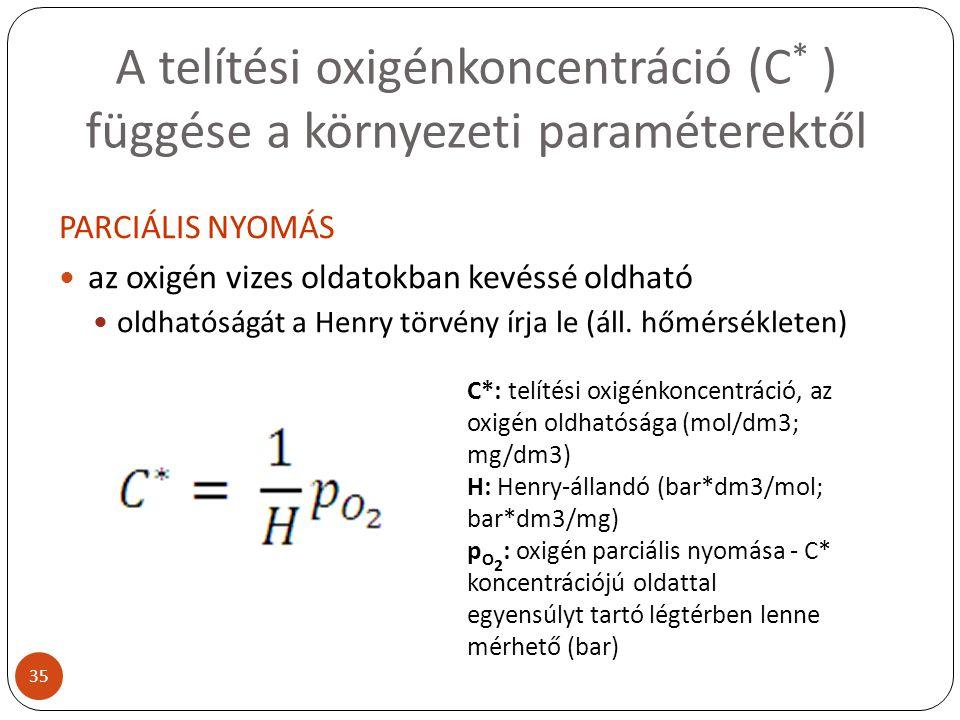 A telítési oxigénkoncentráció (C * ) függése a környezeti paraméterektől PARCIÁLIS NYOMÁS az oxigén vizes oldatokban kevéssé oldható oldhatóságát a He