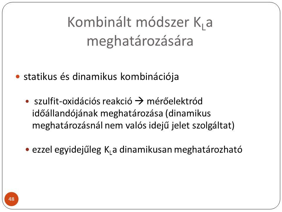 Kombinált módszer K L a meghatározására statikus és dinamikus kombinációja szulfit-oxidációs reakció  mérőelektród időállandójának meghatározása (din