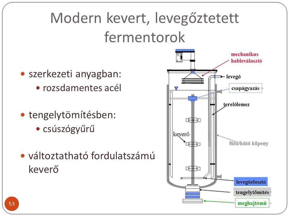 Modern kevert, levegőztetett fermentorok szerkezeti anyagban: rozsdamentes acél tengelytömítésben: csúszógyűrű változtatható fordulatszámú keverő 53