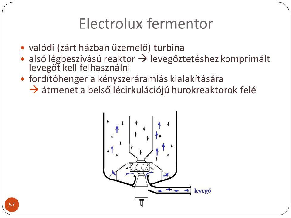 Electrolux fermentor valódi (zárt házban üzemelő) turbina alsó légbeszívású reaktor  levegőztetéshez komprimált levegőt kell felhasználni fordítóheng
