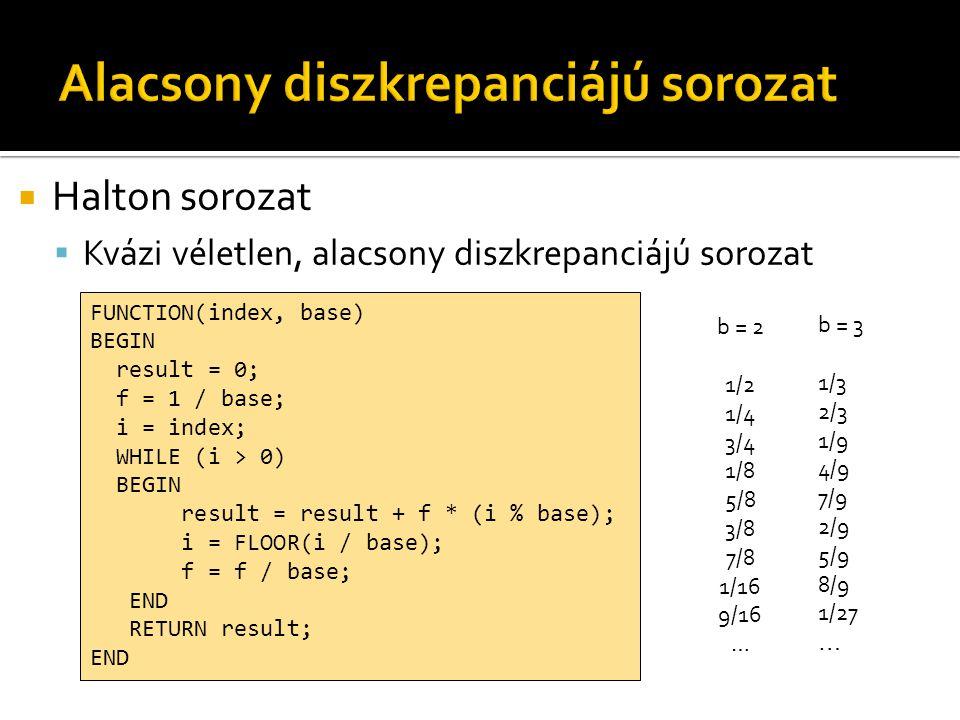  Halton sorozat  Kvázi véletlen, alacsony diszkrepanciájú sorozat FUNCTION(index, base) BEGIN result = 0; f = 1 / base; i = index; WHILE (i > 0) BEG