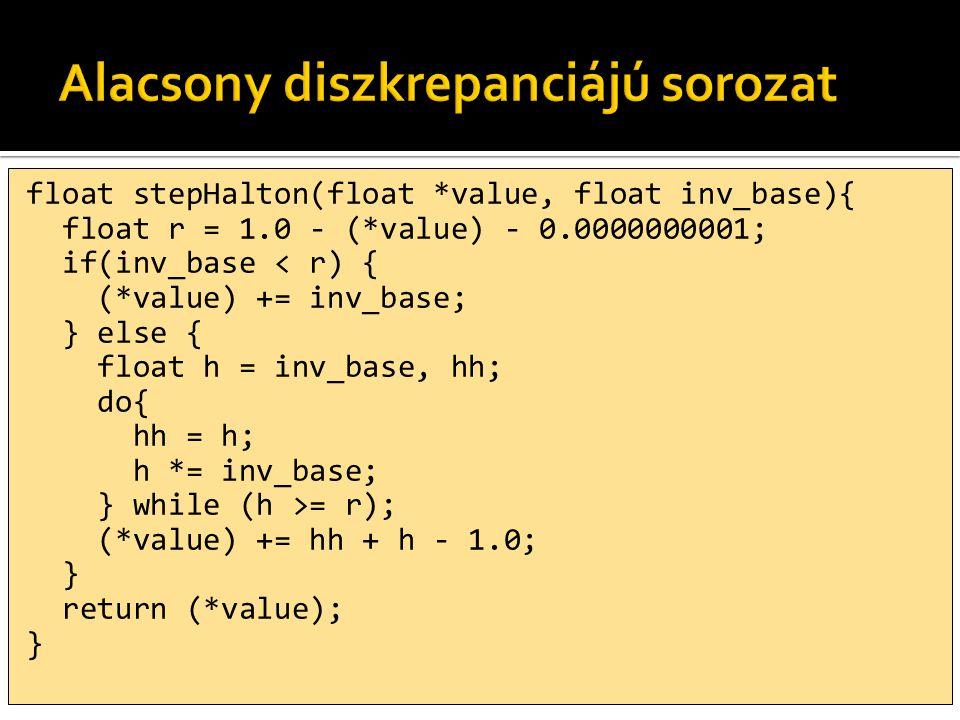 float stepHalton(float *value, float inv_base){ float r = 1.0 - (*value) - 0.0000000001; if(inv_base < r) { (*value) += inv_base; } else { float h = inv_base, hh; do{ hh = h; h *= inv_base; } while (h >= r); (*value) += hh + h - 1.0; } return (*value); }