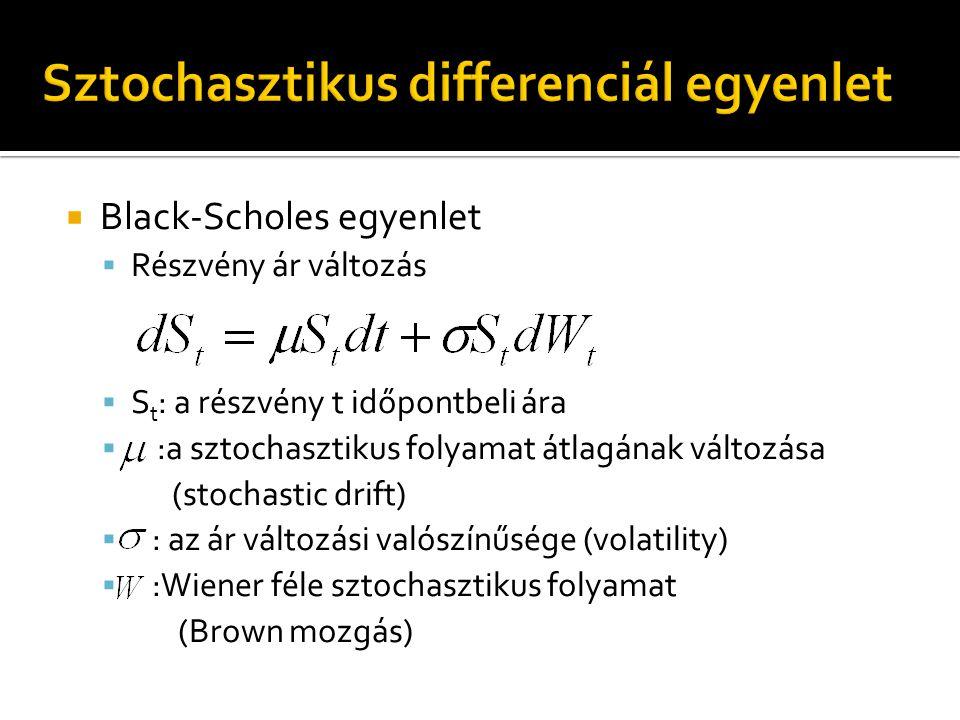  Black-Scholes egyenlet  Részvény ár változás  S t : a részvény t időpontbeli ára  :a sztochasztikus folyamat átlagának változása (stochastic drif