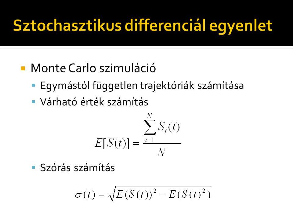  Monte Carlo szimuláció  Egymástól független trajektóriák számítása  Várható érték számítás  Szórás számítás