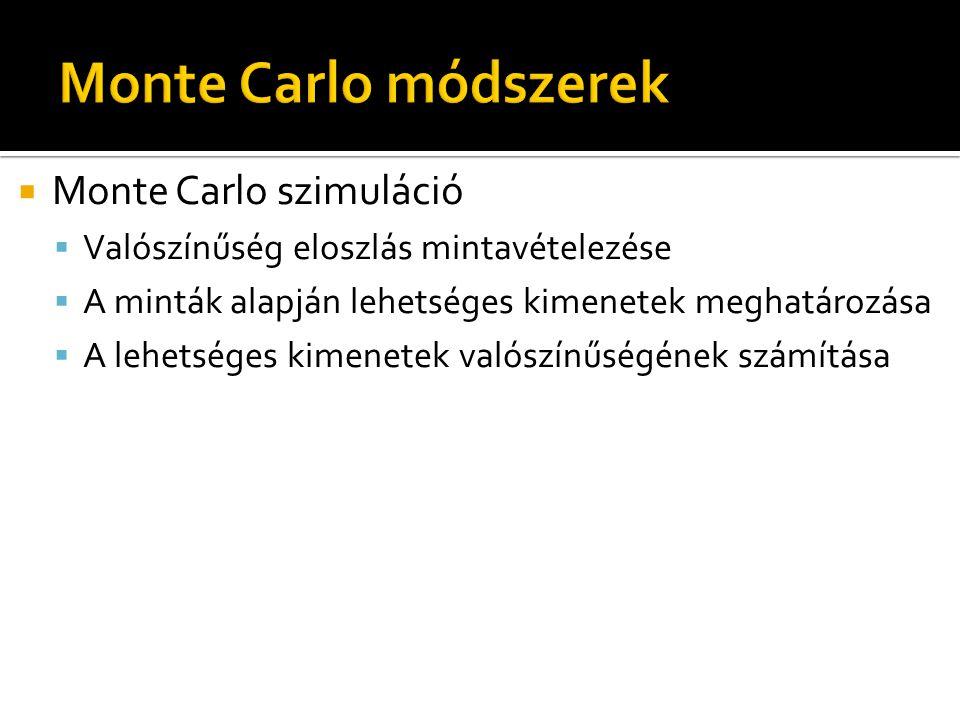  Monte Carlo szimuláció  Valószínűség eloszlás mintavételezése  A minták alapján lehetséges kimenetek meghatározása  A lehetséges kimenetek valósz