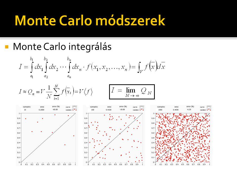  Monte Carlo integrálás