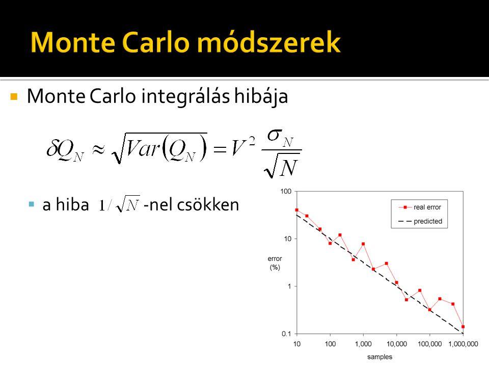  Monte Carlo integrálás hibája  a hiba -nel csökken