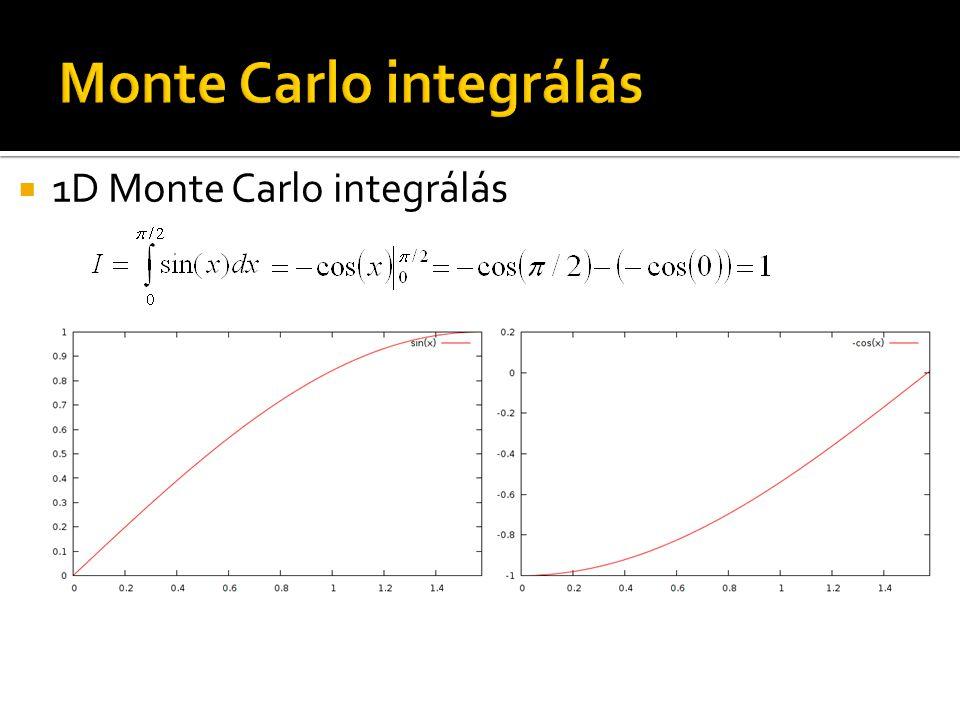  1D Monte Carlo integrálás