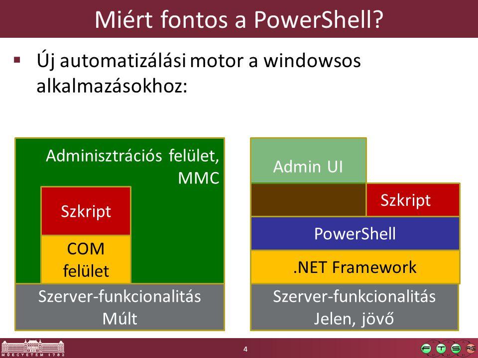 Miért fontos a PowerShell.