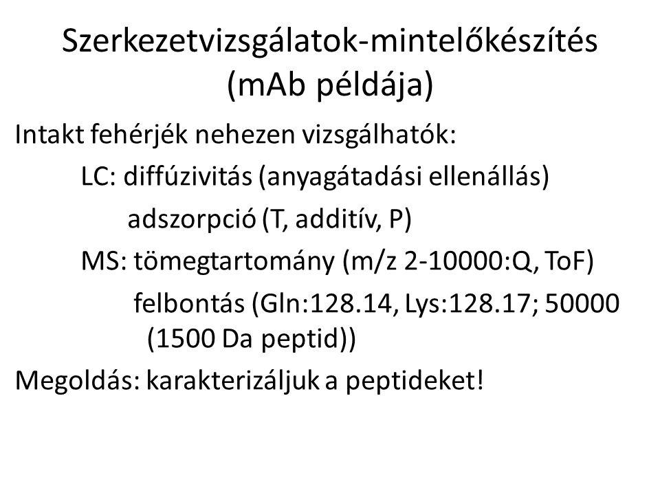 Szerkezetvizsgálatok-mintelőkészítés (mAb példája) Intakt fehérjék nehezen vizsgálhatók: LC: diffúzivitás (anyagátadási ellenállás) adszorpció (T, additív, P) MS: tömegtartomány (m/z 2-10000:Q, ToF) felbontás (Gln:128.14, Lys:128.17; 50000 (1500 Da peptid)) Megoldás: karakterizáljuk a peptideket!