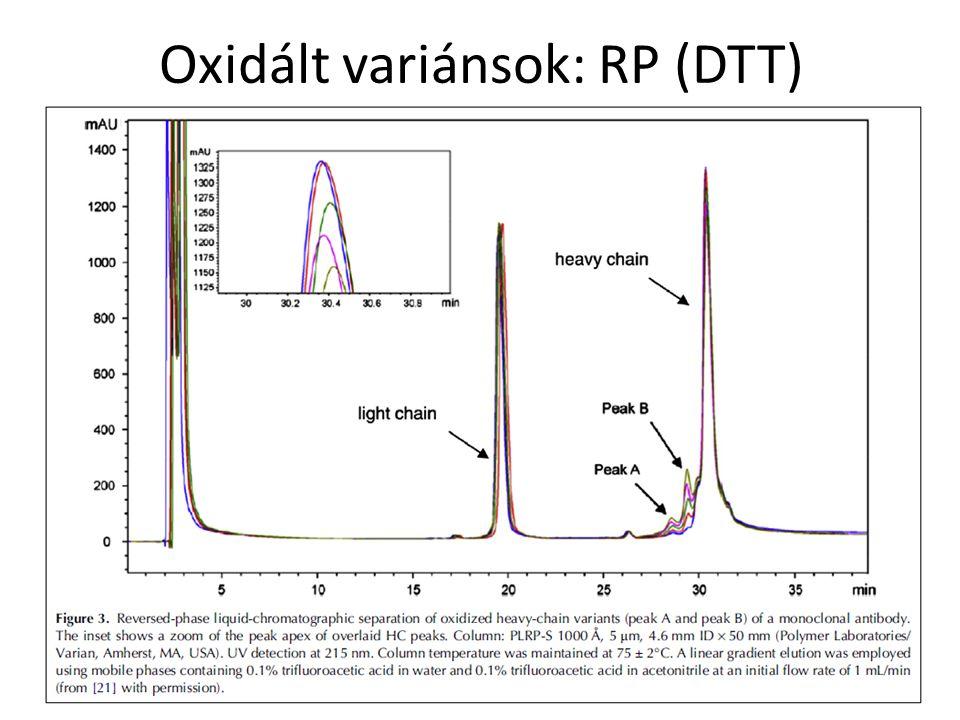 Oxidált variánsok: RP (DTT)