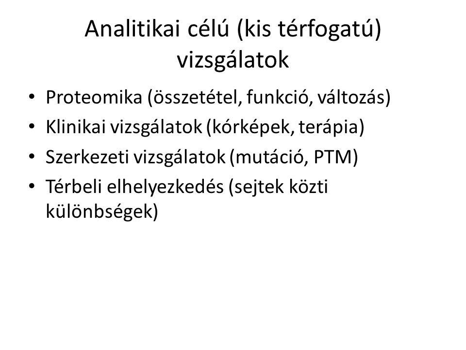 Analitikai célú (kis térfogatú) vizsgálatok Proteomika (összetétel, funkció, változás) Klinikai vizsgálatok (kórképek, terápia) Szerkezeti vizsgálatok (mutáció, PTM) Térbeli elhelyezkedés (sejtek közti különbségek)