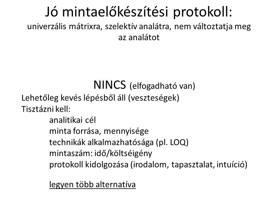 Jó mintaelőkészítési protokoll: univerzális mátrixra, szelektív analátra, nem változtatja meg az analátot NINCS (elfogadható van) Lehetőleg kevés lépésből áll (veszteségek) Tisztázni kell: analitikai cél minta forrása, mennyisége technikák alkalmazhatósága (pl.