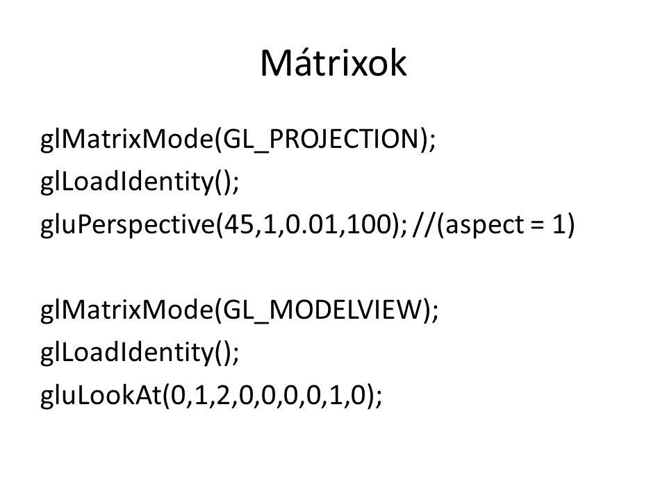Mátrixok glMatrixMode(GL_PROJECTION); glLoadIdentity(); gluPerspective(45,1,0.01,100); //(aspect = 1) glMatrixMode(GL_MODELVIEW); glLoadIdentity(); gluLookAt(0,1,2,0,0,0,0,1,0);