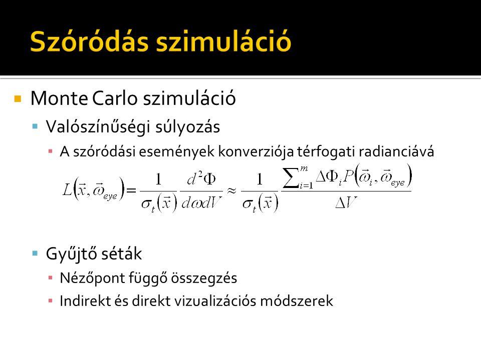 Monte Carlo szimuláció  Valószínűségi súlyozás ▪ A szóródási események konverziója térfogati radianciává  Gyűjtő séták ▪ Nézőpont függő összegzés ▪ Indirekt és direkt vizualizációs módszerek
