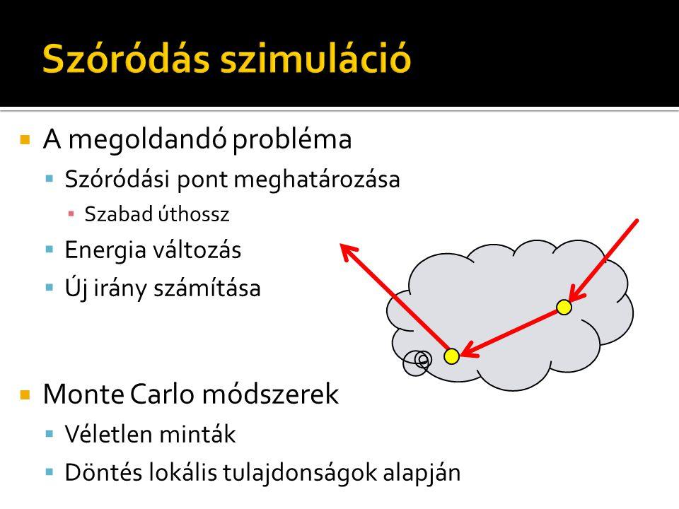  A megoldandó probléma  Szóródási pont meghatározása ▪ Szabad úthossz  Energia változás  Új irány számítása  Monte Carlo módszerek  Véletlen minták  Döntés lokális tulajdonságok alapján