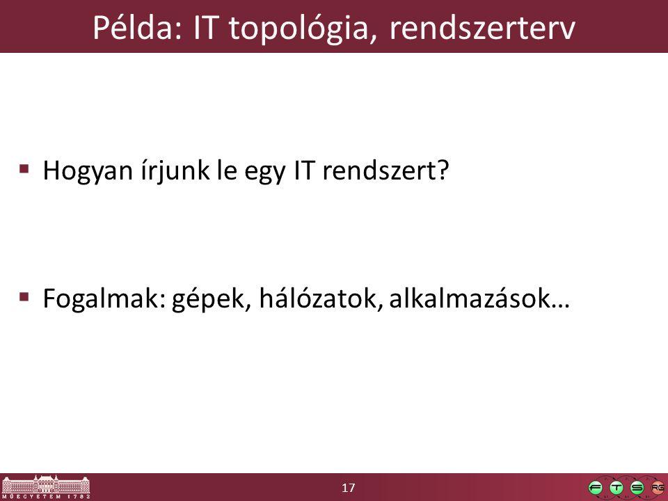 17 Példa: IT topológia, rendszerterv  Hogyan írjunk le egy IT rendszert?  Fogalmak: gépek, hálózatok, alkalmazások…