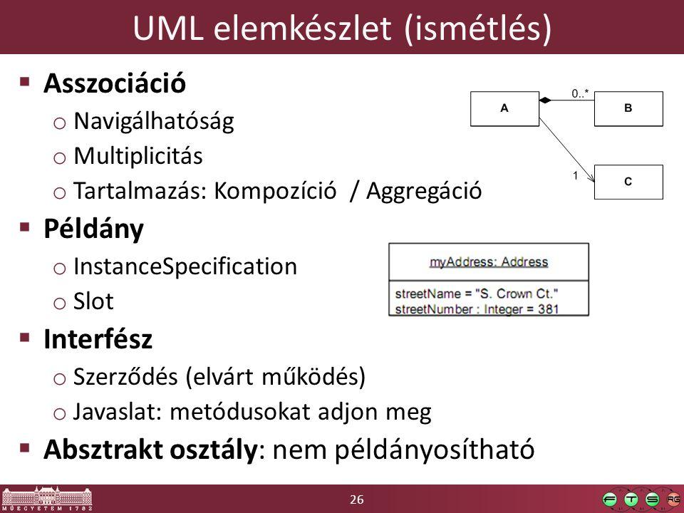 26 UML elemkészlet (ismétlés)  Asszociáció o Navigálhatóság o Multiplicitás o Tartalmazás: Kompozíció / Aggregáció  Példány o InstanceSpecification