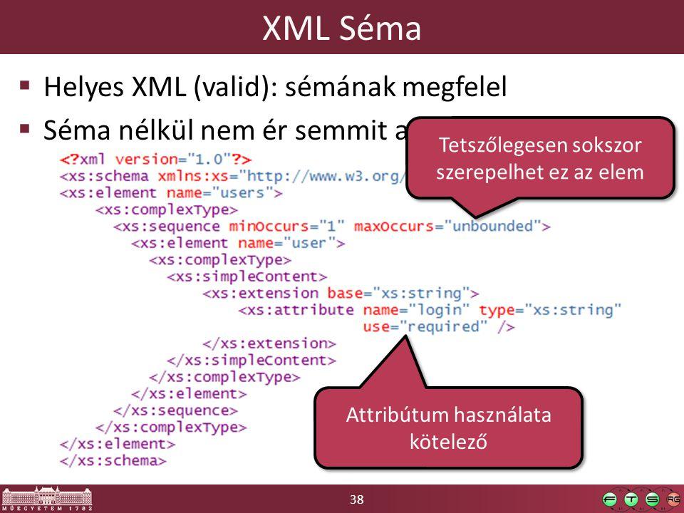 38 XML Séma  Helyes XML (valid): sémának megfelel  Séma nélkül nem ér semmit az XML! Tetszőlegesen sokszor szerepelhet ez az elem Attribútum használ