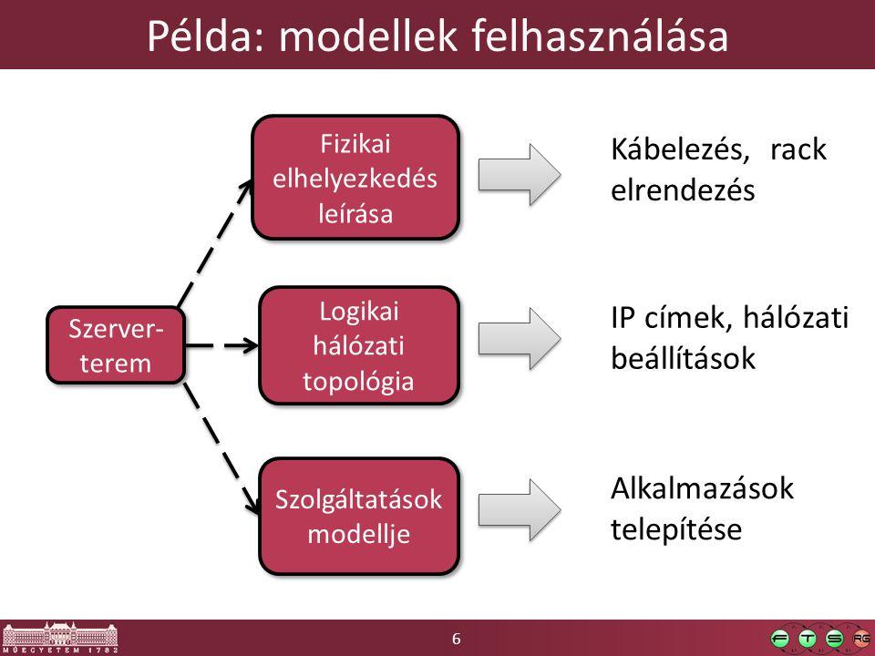 6 Példa: modellek felhasználása Szerver- terem Fizikai elhelyezkedés leírása Logikai hálózati topológia Kábelezés, rack elrendezés IP címek, hálózati