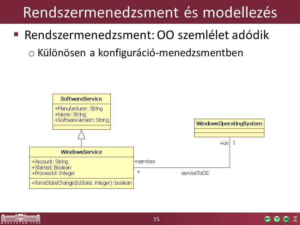 15 Rendszermenedzsment és modellezés  Rendszermenedzsment: OO szemlélet adódik o Különösen a konfiguráció-menedzsmentben