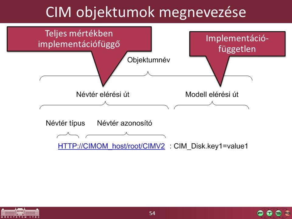54 CIM objektumok megnevezése Teljes mértékben implementációfüggő Implementáció- független