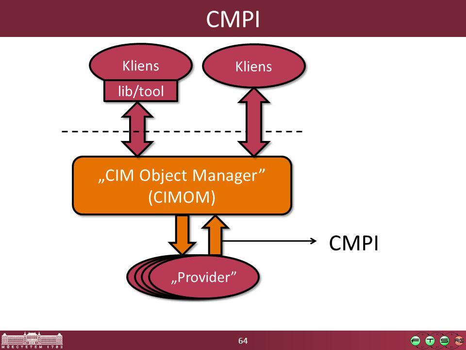 """64 CMPI """"CIM Object Manager (CIMOM) """"CIM Object Manager (CIMOM) Kliens lib/tool Kliens """"Provider CMPI"""