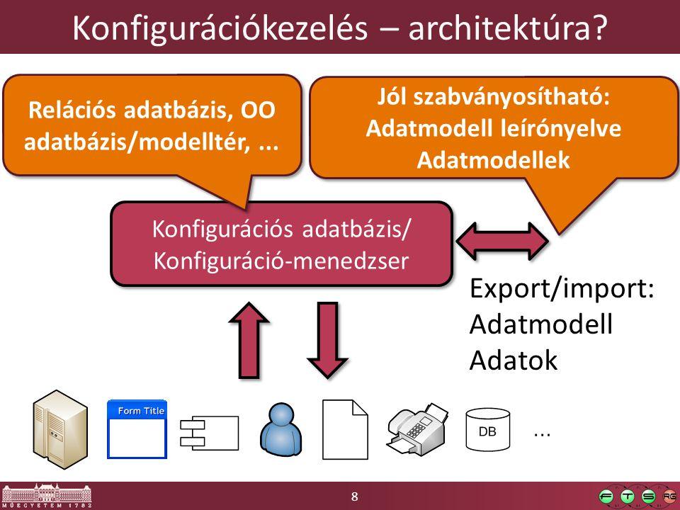 49 CIM-XML  Cél: XML-ben reprezentált CIM adatok HTTP felett  Részei: o Információ-reprezentáció XML-ben (Representation of CIM in XML) o Műveletek definíciója (CIM Operations over HTTP) o Lekérdezéshez nyelv (CIM Query Language Specification)