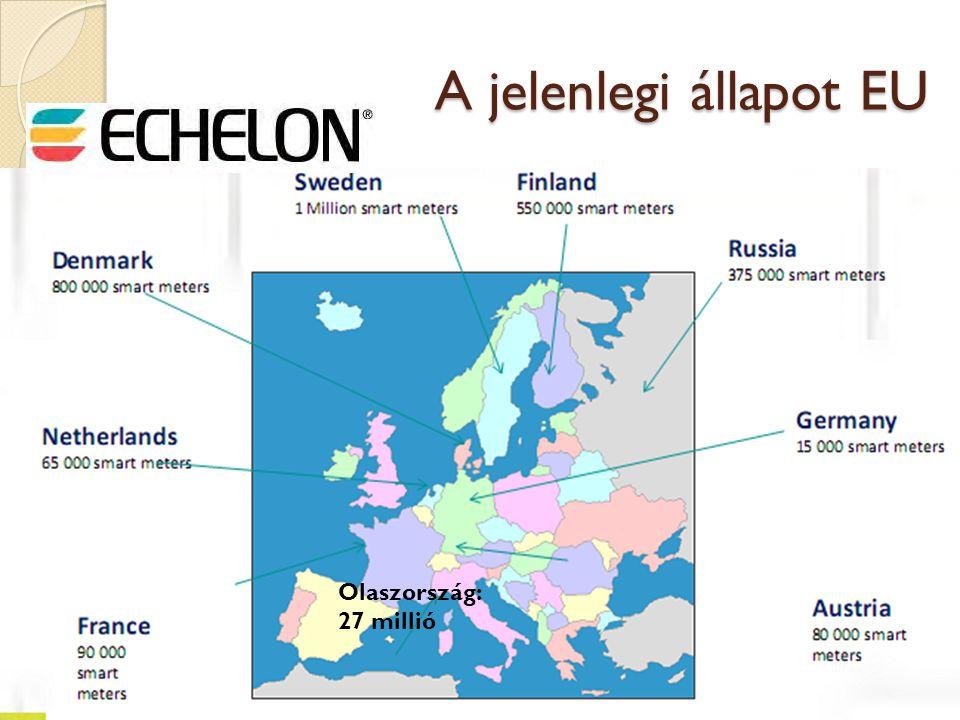 A jelenlegi állapot EU Olaszország: 27 millió