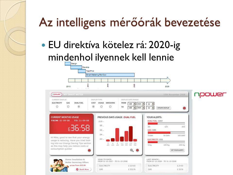Az intelligens mérőórák bevezetése EU direktíva kötelez rá: 2020-ig mindenhol ilyennek kell lennie