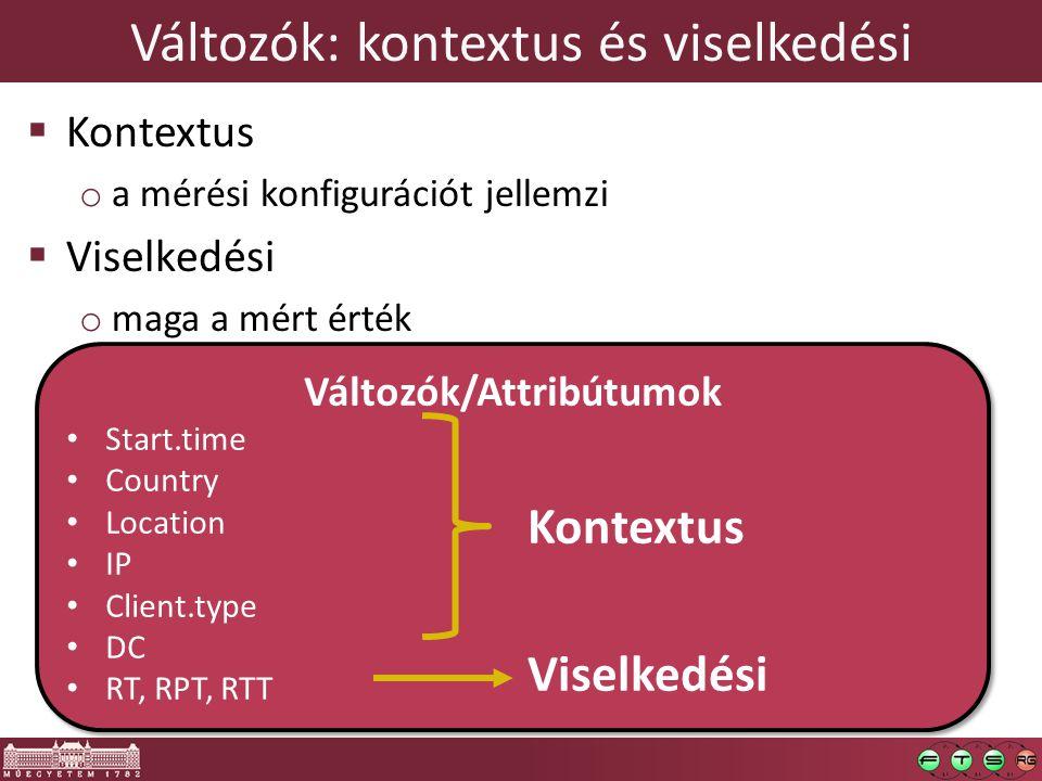 Változók: kontextus és viselkedési  Kontextus o a mérési konfigurációt jellemzi  Viselkedési o maga a mért érték Változók/Attribútumok Start.time Country Location IP Client.type DC RT, RPT, RTT Változók/Attribútumok Start.time Country Location IP Client.type DC RT, RPT, RTT Kontextus Viselkedési