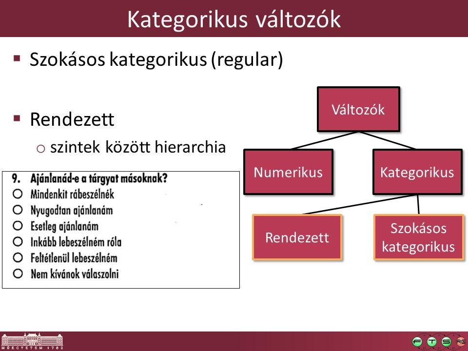 Kategorikus változók  Szokásos kategorikus (regular)  Rendezett o szintek között hierarchia Rendezett Szokásos kategorikus Változók Numerikus Katego
