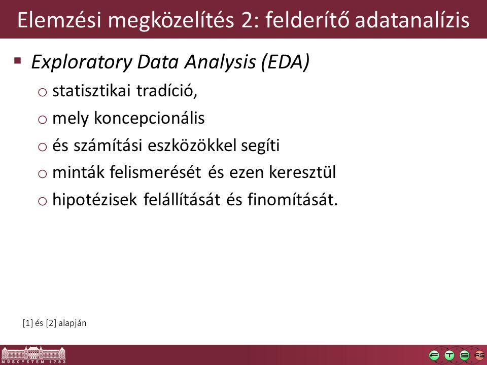 Elemzési megközelítés 2: felderítő adatanalízis  Exploratory Data Analysis (EDA) o statisztikai tradíció, o mely koncepcionális o és számítási eszközökkel segíti o minták felismerését és ezen keresztül o hipotézisek felállítását és finomítását.
